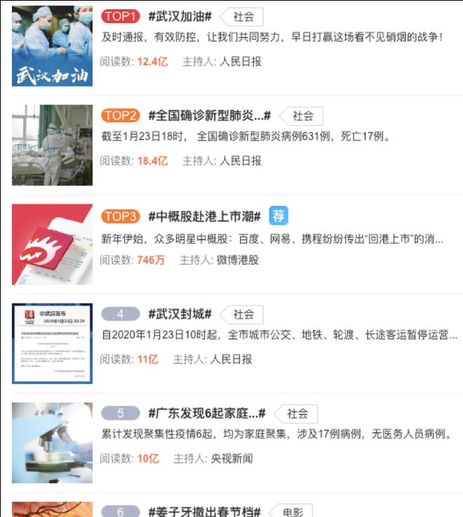 China's Weibo social media platform
