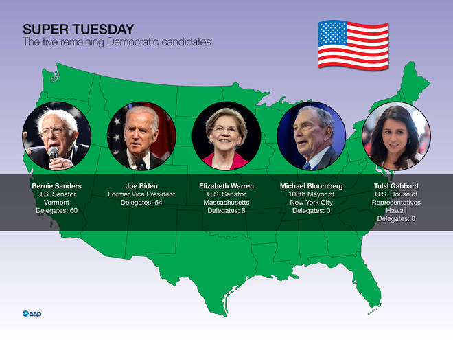 The candidates and their delegate counts so far