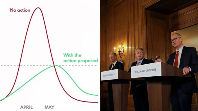 LBC explains the government's plan for coronavirus