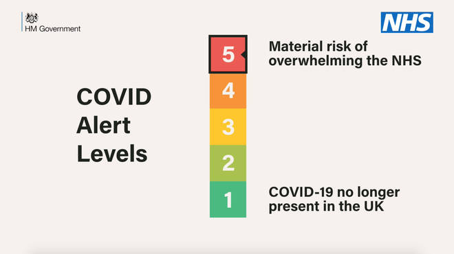 The PM has introduced five alert levels