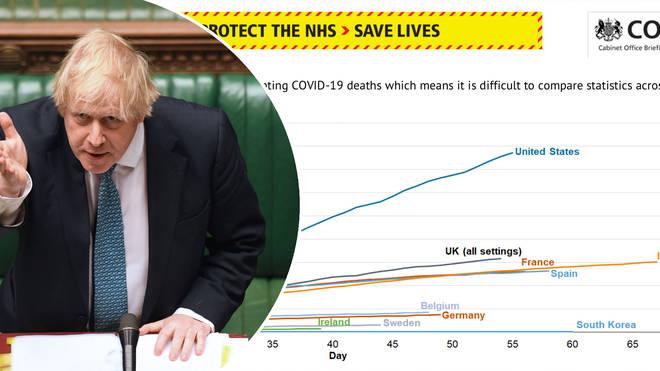 Boris Johnson insists the international comparisons are not helpful