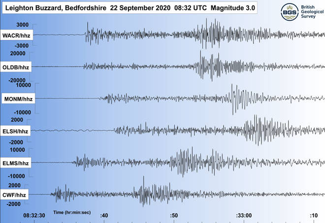 The area was hit by a magnitude 3.0 quake