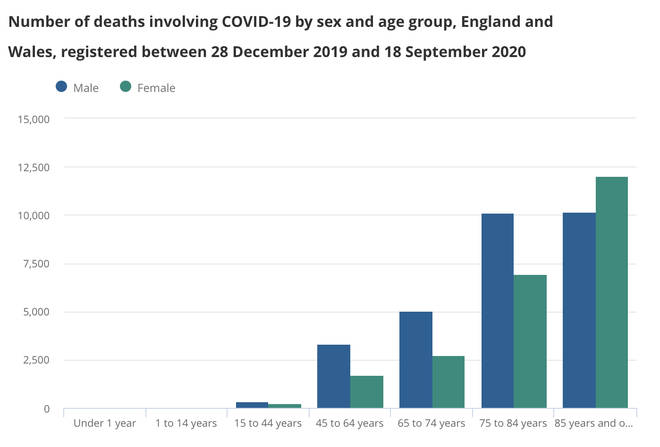 Over 50,000 people have died in England and Wales