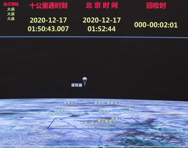 The return capsule of China's Chang'e-5 probe landed in the Inner Mongolia Autonomous Region
