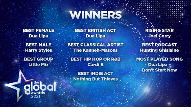 Global Awards 2021: The Winners