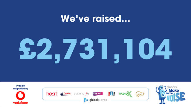 Global Make Some Noise Day's final total.