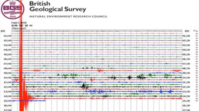 Earthquake hits UK