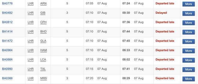 The BA website shows many flights are experiencing delays with their departure