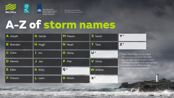 The Met Office has released an A-Z of storm names for 2019-20.