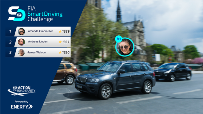 The FIA Smart Driving Challenge has been launched